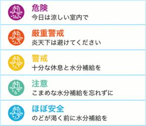 Yahoo!地図_熱中症