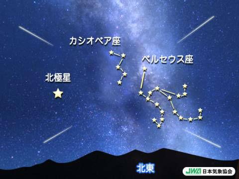 ペルセウス座流星群_2