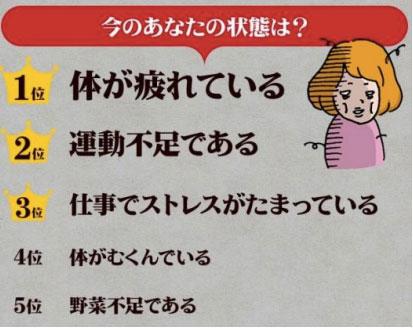 タフに美しく生きる東京オンナの実態調査