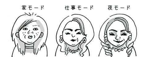 おつぼねさん化粧の変化